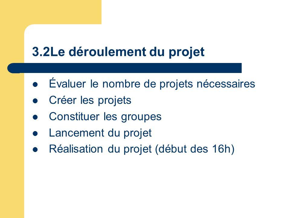 3.2Le déroulement du projet Évaluer le nombre de projets nécessaires Créer les projets Constituer les groupes Lancement du projet Réalisation du proje