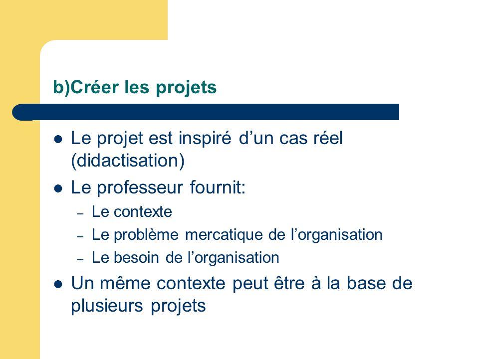 b)Créer les projets Le projet est inspiré dun cas réel (didactisation) Le professeur fournit: – Le contexte – Le problème mercatique de lorganisation