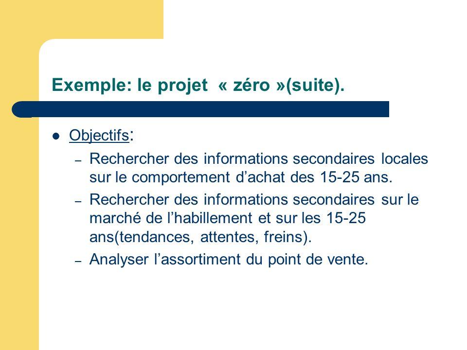 Exemple: le projet « zéro »(suite). Objectifs : – Rechercher des informations secondaires locales sur le comportement dachat des 15-25 ans. – Recherch