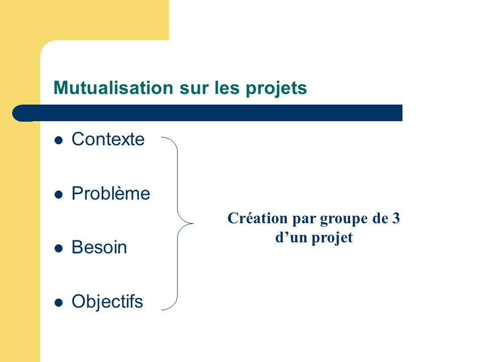 Mutualisation sur les projets Contexte Problème Besoin Objectifs Création par groupe de 3 dun projet