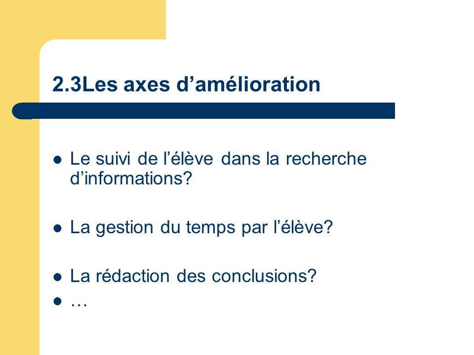 2.3Les axes damélioration Le suivi de lélève dans la recherche dinformations? La gestion du temps par lélève? La rédaction des conclusions? …