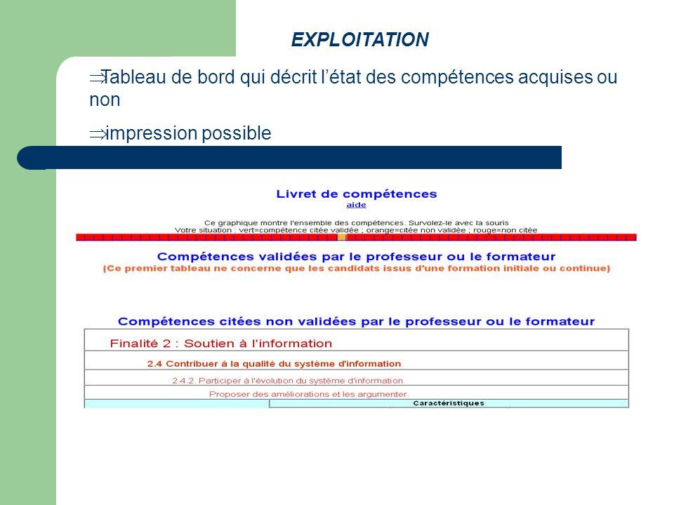 EXPLOITATION Tableau de bord qui décrit létat des compétences acquises ou non impression possible