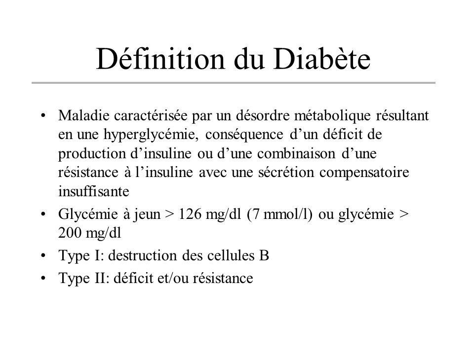 Définition du Diabète Maladie caractérisée par un désordre métabolique résultant en une hyperglycémie, conséquence dun déficit de production dinsuline