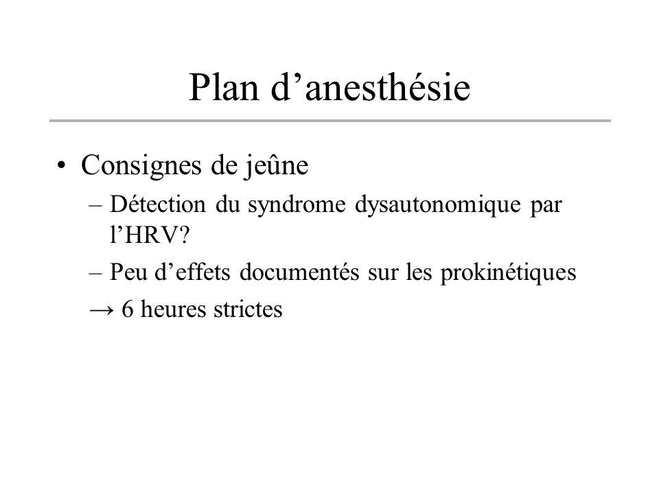 Plan danesthésie Consignes de jeûne –Détection du syndrome dysautonomique par lHRV? –Peu deffets documentés sur les prokinétiques 6 heures strictes