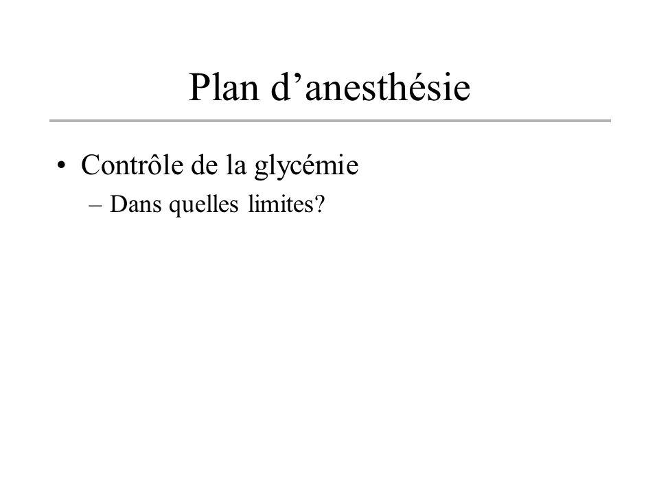 Plan danesthésie Contrôle de la glycémie –Dans quelles limites?