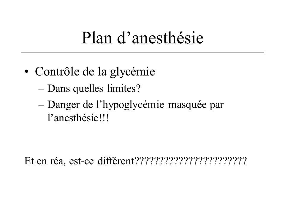 Plan danesthésie Contrôle de la glycémie –Dans quelles limites? –Danger de lhypoglycémie masquée par lanesthésie!!! Et en réa, est-ce différent???????