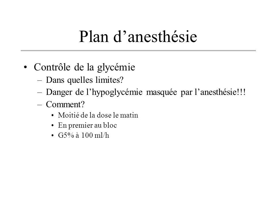 Plan danesthésie Contrôle de la glycémie –Dans quelles limites? –Danger de lhypoglycémie masquée par lanesthésie!!! –Comment? Moitié de la dose le mat