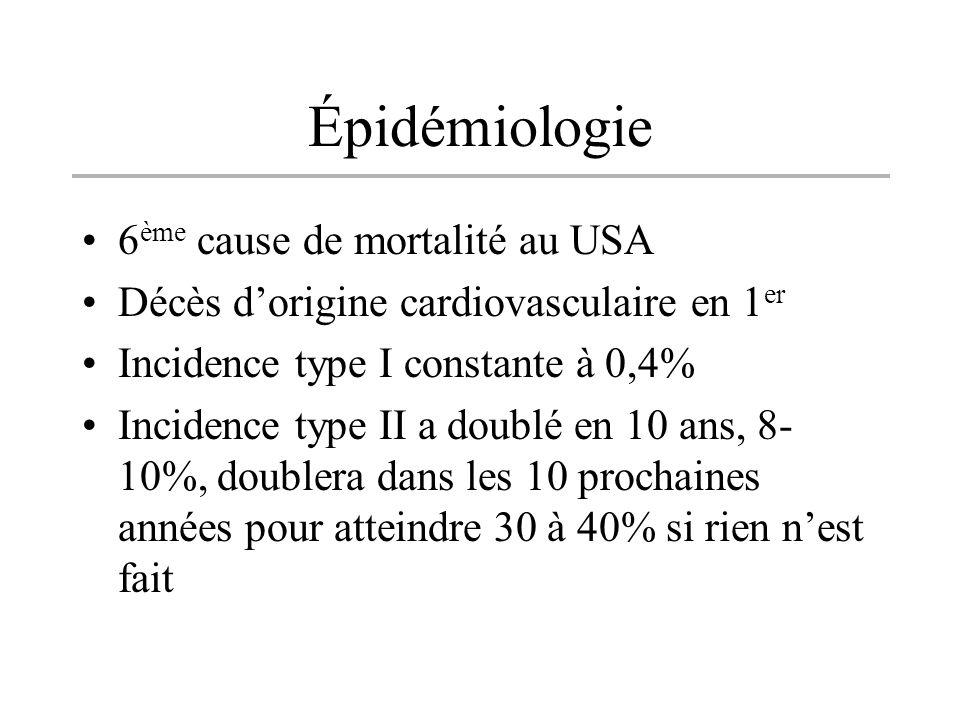 Épidémiologie 6 ème cause de mortalité au USA Décès dorigine cardiovasculaire en 1 er Incidence type I constante à 0,4% Incidence type II a doublé en
