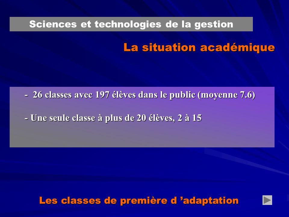La situation académique - 26 classes avec 197 élèves dans le public (moyenne 7.6) - Une seule classe à plus de 20 élèves, 2 à 15 Les classes de première d adaptation Sciences et technologies de la gestion