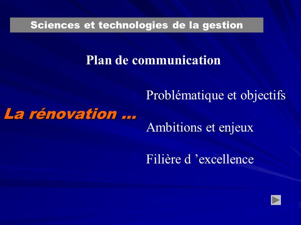 De nouvelles exigences - Un niveau d abstraction et de réflexion plus élevé Plus de travail hors temps scolaire l esprit des programmes Objectif : poursuite d étude pour tous Sciences et technologies de la gestion