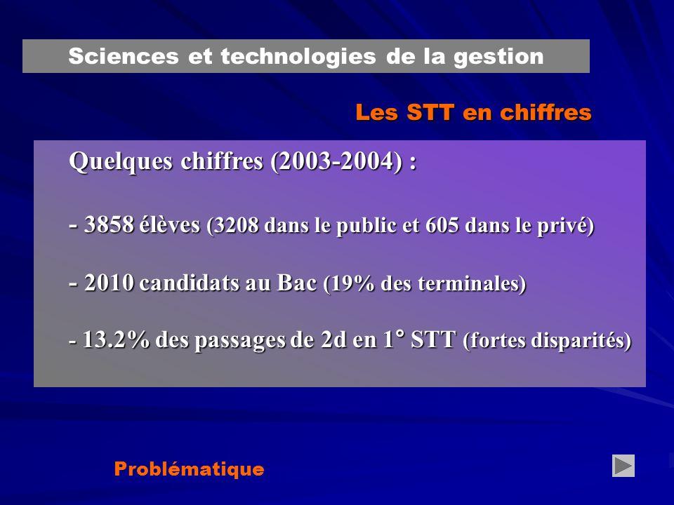 Les STT en chiffres Quelques chiffres (2003-2004) : - 3858 élèves (3208 dans le public et 605 dans le privé) - 2010 candidats au Bac (19% des terminales) - 13.2% des passages de 2d en 1° STT (fortes disparités) Problématique référentiel de certification… Sciences et technologies de la gestion