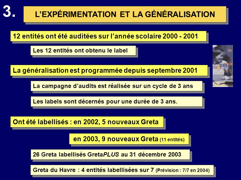 LEXPÉRIMENTATION ET LA GÉNÉRALISATION 3. 12 entités ont été auditées sur lannée scolaire 2000 - 2001 La généralisation est programmée depuis septembre