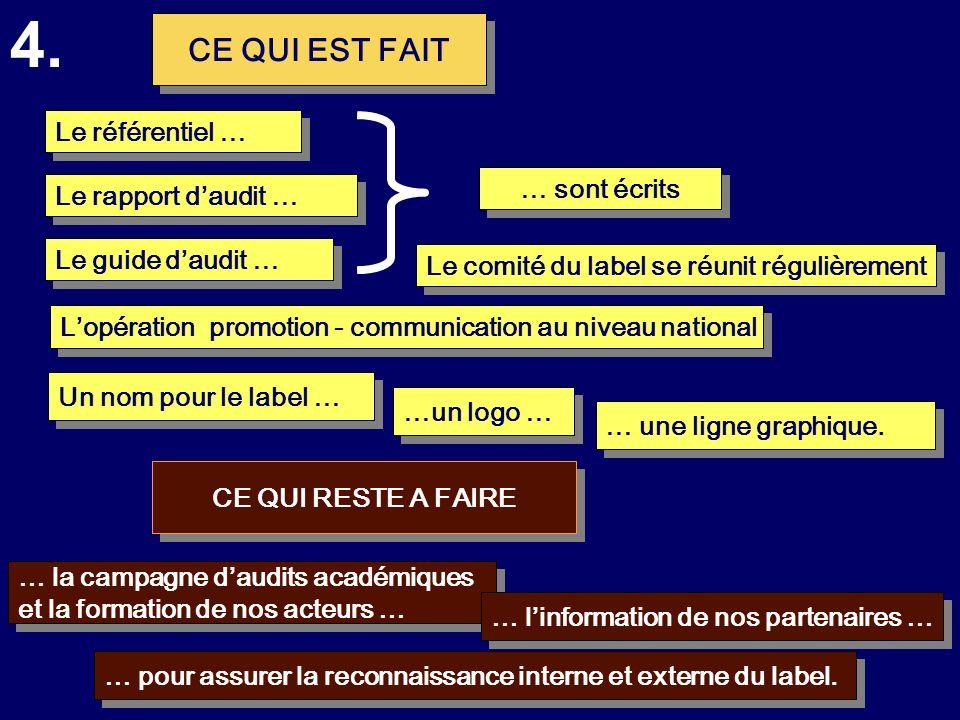 CE QUI RESTE A FAIRE Le référentiel … Le guide daudit … Lopération promotion - communication au niveau national 4. CE QUI EST FAIT Le rapport daudit …