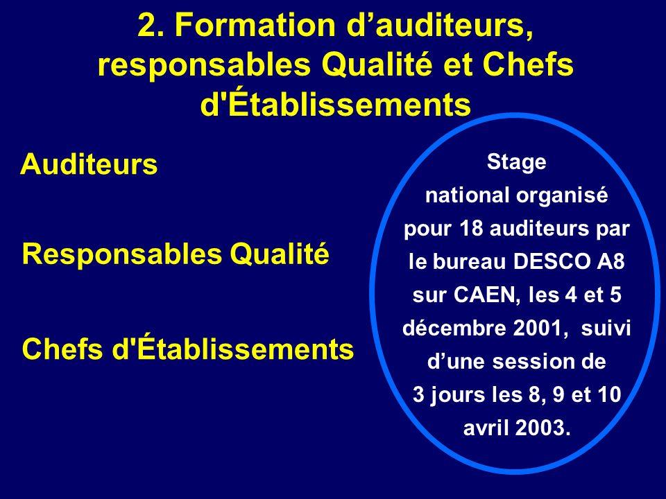 Auditeurs Responsables Qualité Chefs d'Établissements Stage national organisé pour 18 auditeurs par le bureau DESCO A8 sur CAEN, les 4 et 5 décembre 2