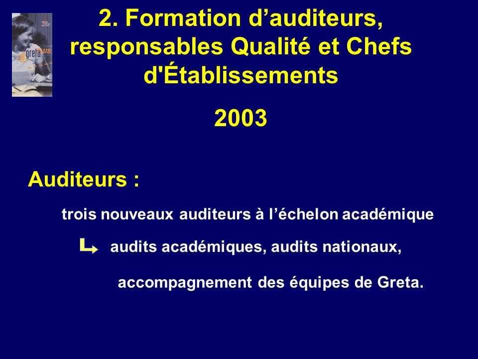 Auditeurs : trois nouveaux auditeurs à léchelon académique audits académiques, audits nationaux, 2. Formation dauditeurs, responsables Qualité et Chef