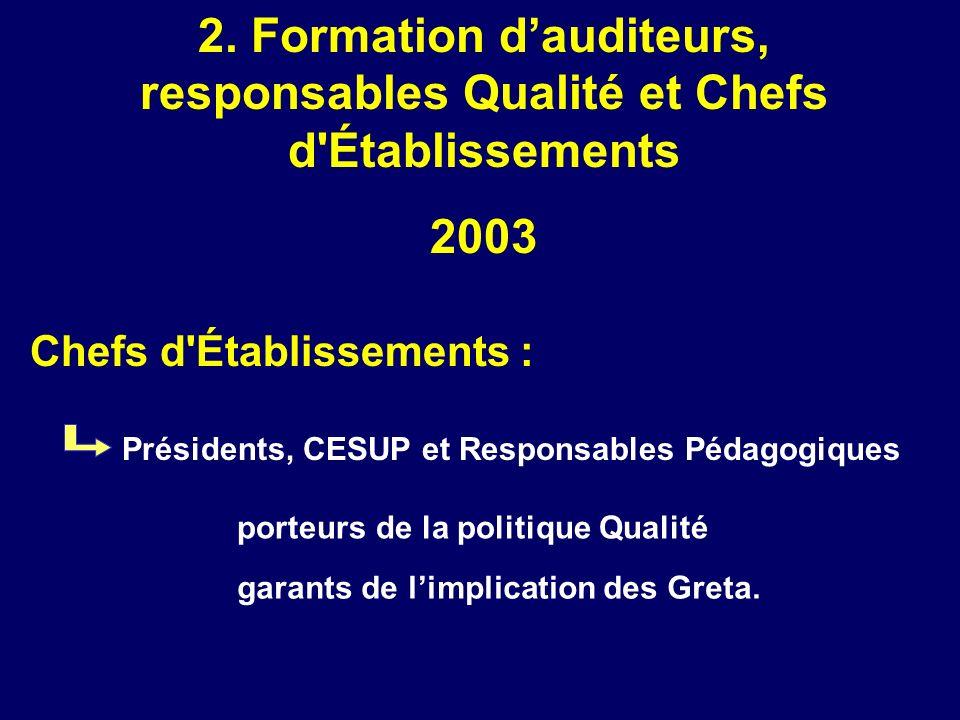 Chefs d'Établissements : Présidents, CESUP et Responsables Pédagogiques porteurs de la politique Qualité 2. Formation dauditeurs, responsables Qualité