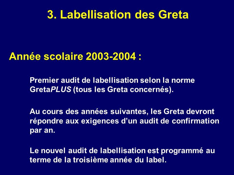 3. Labellisation des Greta Année scolaire 2003-2004 : Premier audit de labellisation selon la norme GretaPLUS (tous les Greta concernés). Au cours des