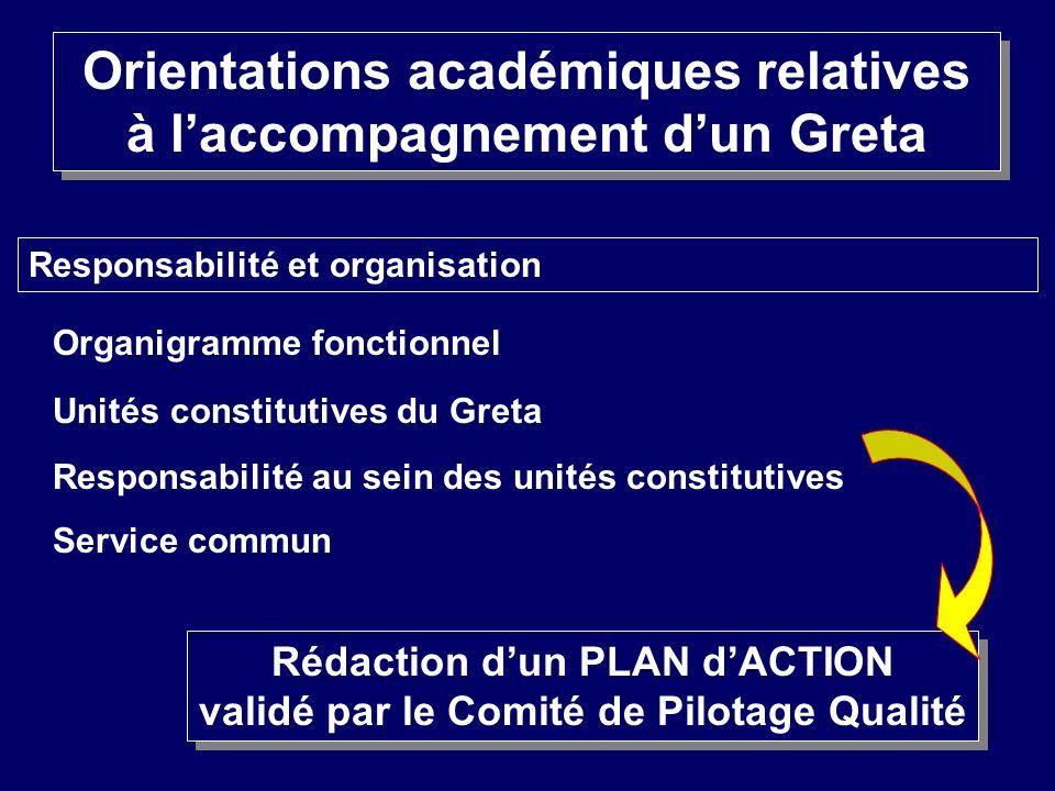 Orientations académiques relatives à laccompagnement dun Greta Organigramme fonctionnel Responsabilité et organisation Unités constitutives du Greta R