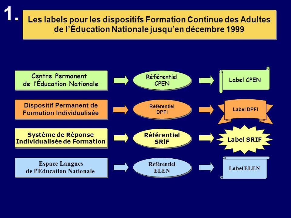 Les labels pour les dispositifs Formation Continue des Adultes de lÉducation Nationale jusquen décembre 1999 Les labels pour les dispositifs Formation