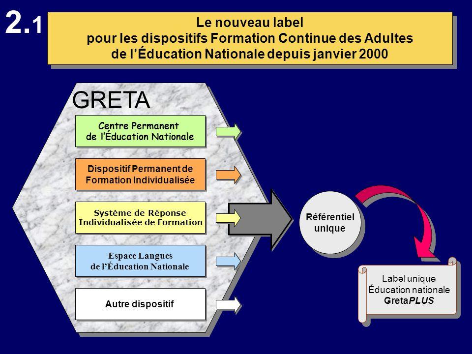 CE QUI RESTE A FAIRE Le référentiel … Le guide daudit … Lopération promotion - communication au niveau national 4.