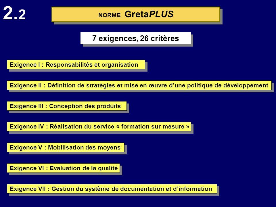 Exigence I : Responsabilités et organisation Exigence II : Définition de stratégies et mise en œuvre dune politique de développement Exigence III : Co