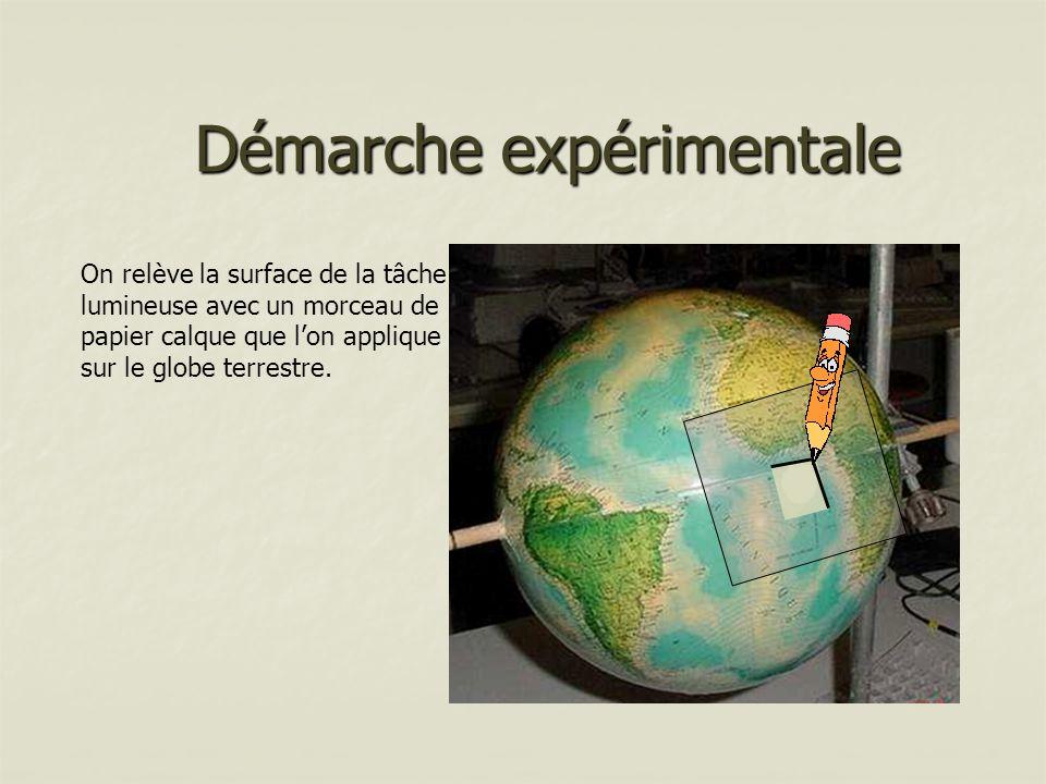Démarche expérimentale On relève la surface de la tâche lumineuse avec un morceau de papier calque que lon applique sur le globe terrestre.