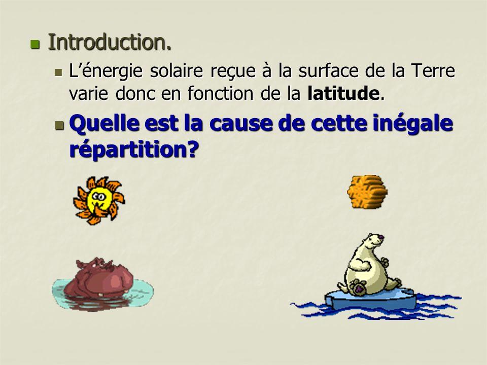 Introduction. Introduction. Lénergie solaire reçue à la surface de la Terre varie donc en fonction de la latitude. Lénergie solaire reçue à la surface