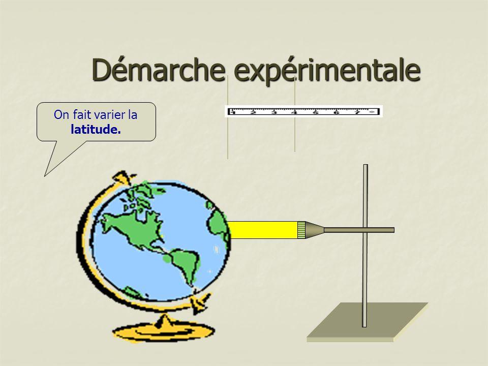 Démarche expérimentale On fait varier la latitude.