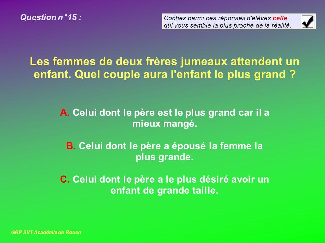Question n° 15 : Les femmes de deux frères jumeaux attendent un enfant.