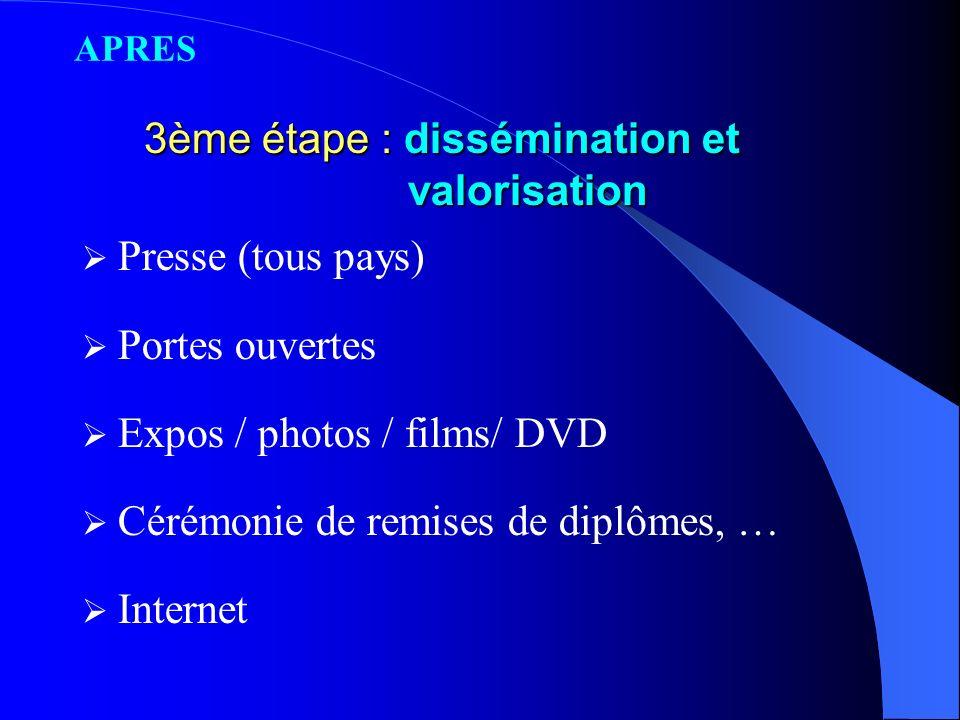 2ème étape : validation des compétences acquises Certifications spécifiques : Académique -EUROPRO Soutenance Rapport délève Bac Mention Euro C.R.C.A.