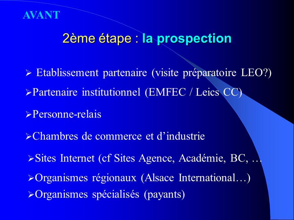 AVANT 1ère étape : la concertation (suite) HORS ETABLISSEMENT Parents (rassurer/responsabiliser) Entreprises locales / Collectivités / CCI Agence Europe-Education-Formation France Rectorat -DAREIC
