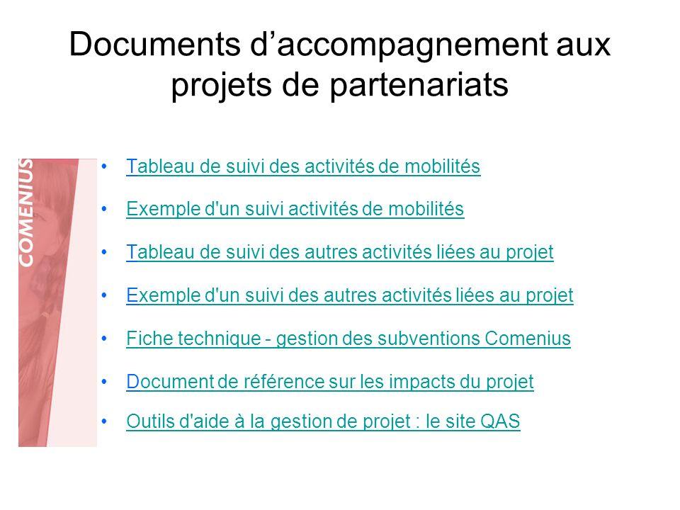Documents daccompagnement aux projets de partenariats Tableau de suivi des activités de mobilitésableau de suivi des activités de mobilités Exemple d'