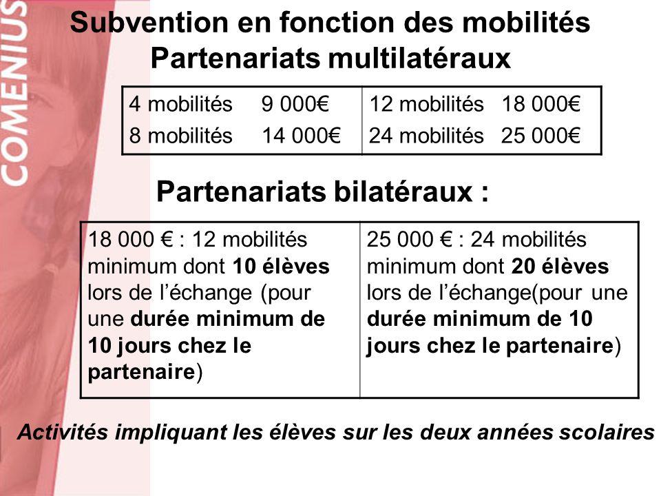 Subvention en fonction des mobilités Partenariats multilatéraux 4 mobilités 9 000 8 mobilités14 000 12 mobilités18 000 24 mobilités25 000 18 000 : 12