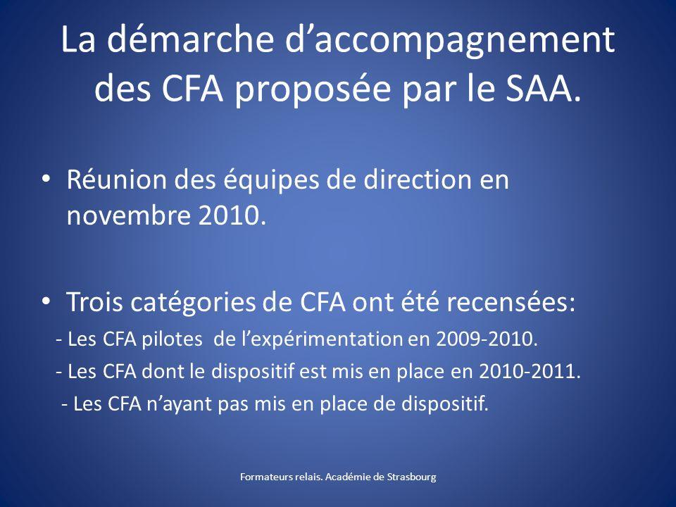 La démarche daccompagnement des CFA proposée par le SAA.