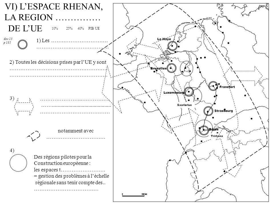 VI) LESPACE RHENAN, LA REGION …………… DE LUE 10% 25% 40% PIB UE 2) Toutes les décisions prises par lUE y sont ……………………………………………….