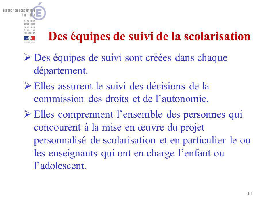 12 Education civique Larticle 22 complète larticle L.