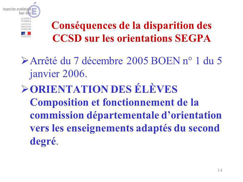 14 Conséquences de la disparition des CCSD sur les orientations SEGPA Arrêté du 7 décembre 2005 BOEN n° 1 du 5 janvier 2006. ORIENTATION DES ÉLÈVES Co