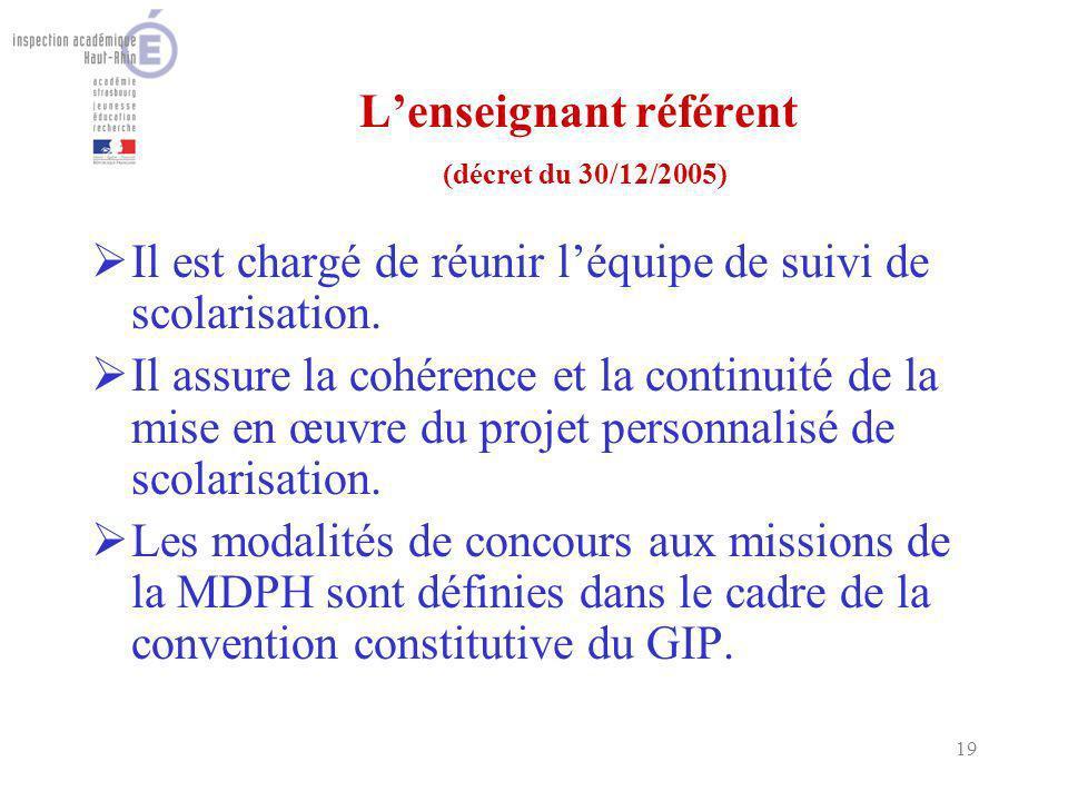 19 Lenseignant référent (décret du 30/12/2005) Il est chargé de réunir léquipe de suivi de scolarisation. Il assure la cohérence et la continuité de l
