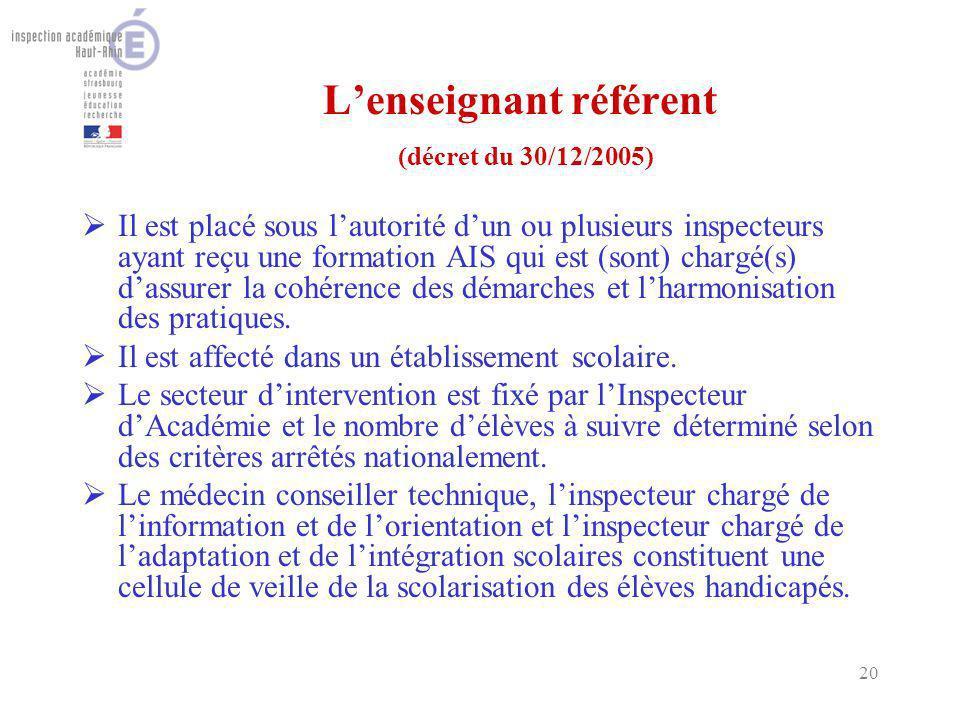 20 Lenseignant référent (décret du 30/12/2005) Il est placé sous lautorité dun ou plusieurs inspecteurs ayant reçu une formation AIS qui est (sont) ch