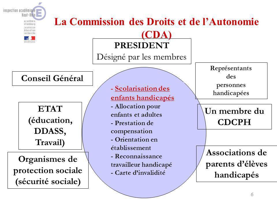 6 La Commission des Droits et de lAutonomie (CDA) PRESIDENT Désigné par les membres - Scolarisation des enfants handicapés - Allocation pour enfants et adultes - Prestation de compensation - Orientation en établissement - Reconnaissance travailleur handicapé - Carte dinvalidité Représentants des personnes handicapées Conseil Général Un membre du CDCPH ETAT (éducation, DDASS, Travail) Organismes de protection sociale (sécurité sociale) Associations de parents délèves handicapés