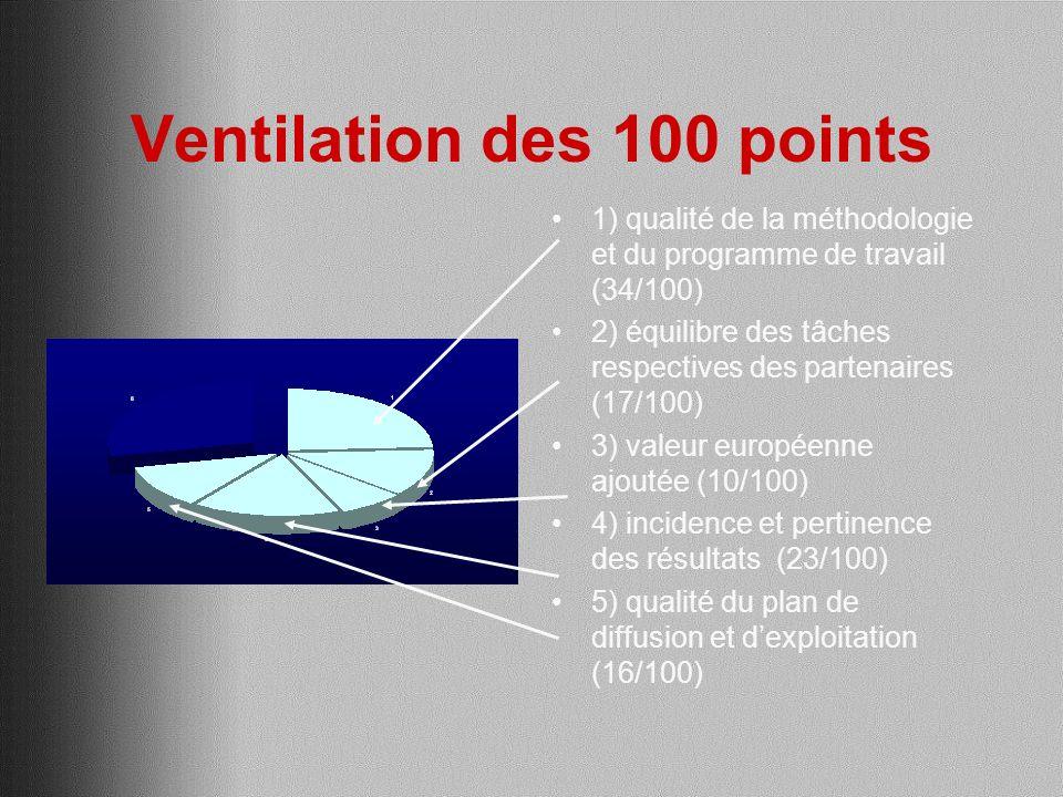 Ventilation des 100 points 1) qualité de la méthodologie et du programme de travail (34/100) 2) équilibre des tâches respectives des partenaires (17/100) 3) valeur européenne ajoutée (10/100) 4) incidence et pertinence des résultats (23/100) 5) qualité du plan de diffusion et dexploitation (16/100)