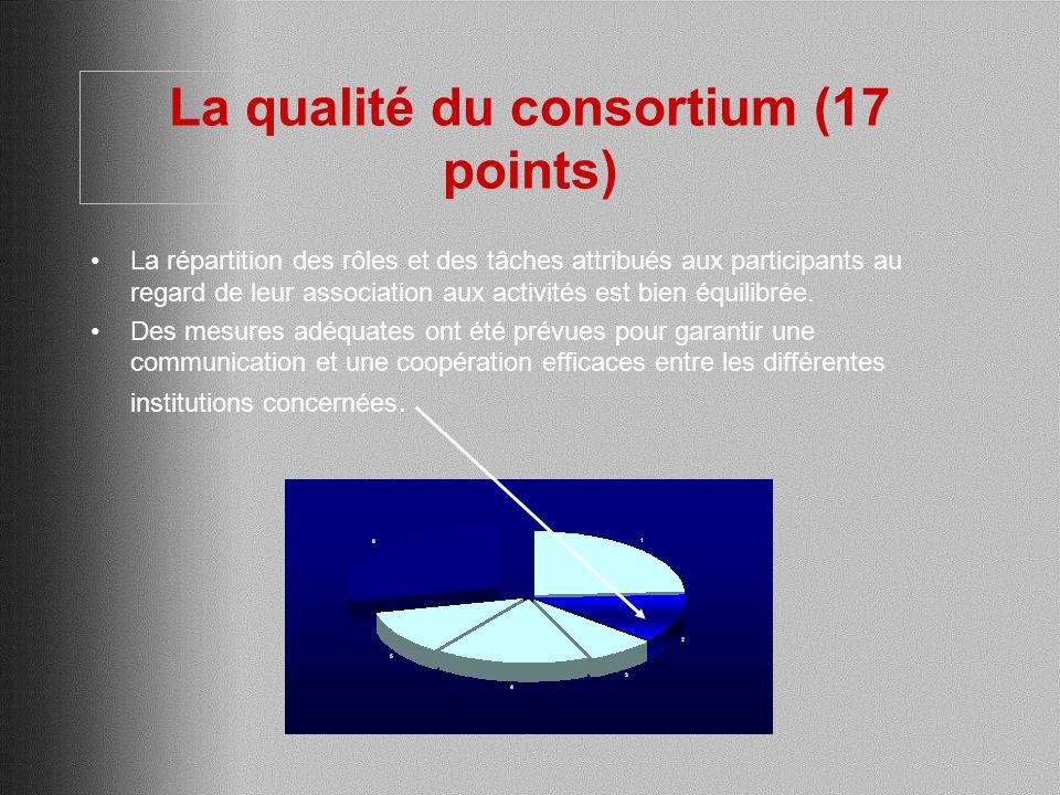 La qualité du consortium (17 points) La répartition des rôles et des tâches attribués aux participants au regard de leur association aux activités est bien équilibrée.