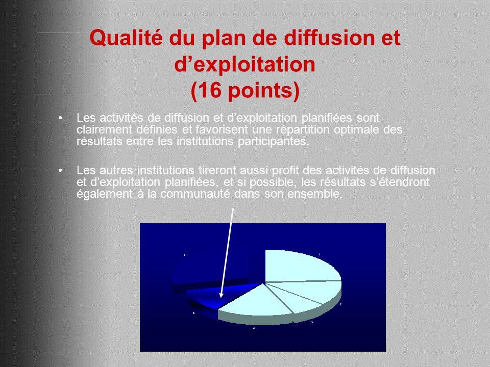Qualité du plan de diffusion et dexploitation (16 points) Les activités de diffusion et dexploitation planifiées sont clairement définies et favorisent une répartition optimale des résultats entre les institutions participantes.