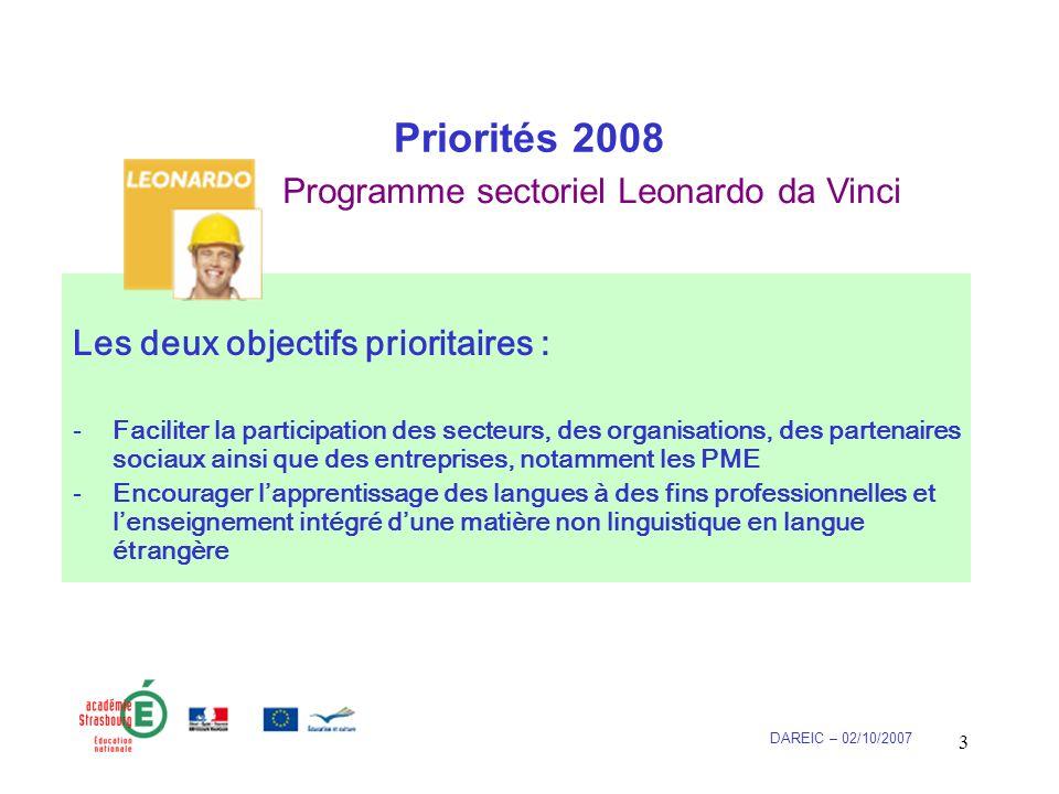 3 Priorités 2008 Les deux objectifs prioritaires : -Faciliter la participation des secteurs, des organisations, des partenaires sociaux ainsi que des entreprises, notamment les PME -Encourager lapprentissage des langues à des fins professionnelles et lenseignement intégré dune matière non linguistique en langue étrangère Programme sectoriel Leonardo da Vinci DAREIC – 02/10/2007
