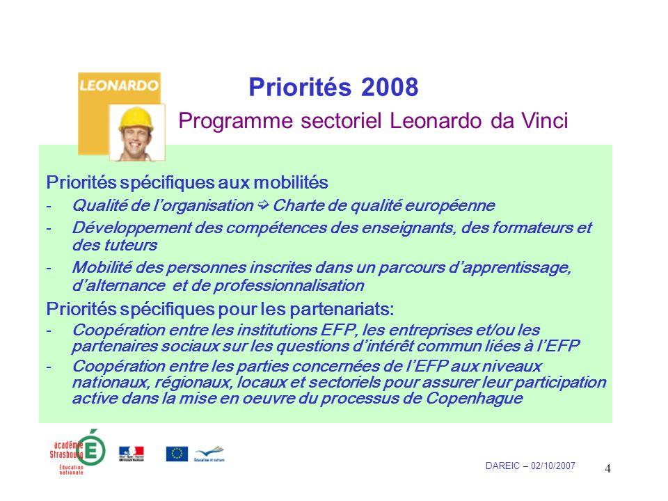4 Priorités 2008 Priorités spécifiques aux mobilités -Qualité de lorganisation Charte de qualité européenne -Développement des compétences des enseignants, des formateurs et des tuteurs -Mobilité des personnes inscrites dans un parcours dapprentissage, dalternance et de professionnalisation Priorités spécifiques pour les partenariats: -Coopération entre les institutions EFP, les entreprises et/ou les partenaires sociaux sur les questions dintérêt commun liées à lEFP -Coopération entre les parties concernées de lEFP aux niveaux nationaux, régionaux, locaux et sectoriels pour assurer leur participation active dans la mise en oeuvre du processus de Copenhague Programme sectoriel Leonardo da Vinci DAREIC – 02/10/2007