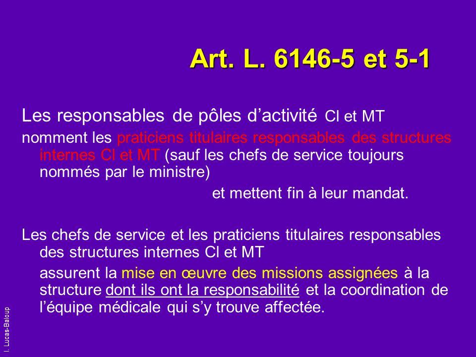 I. Lucas-Baloup Art. L. 6146-5 et 5-1 Les responsables de pôles dactivité Cl et MT nomment les praticiens titulaires responsables des structures inter