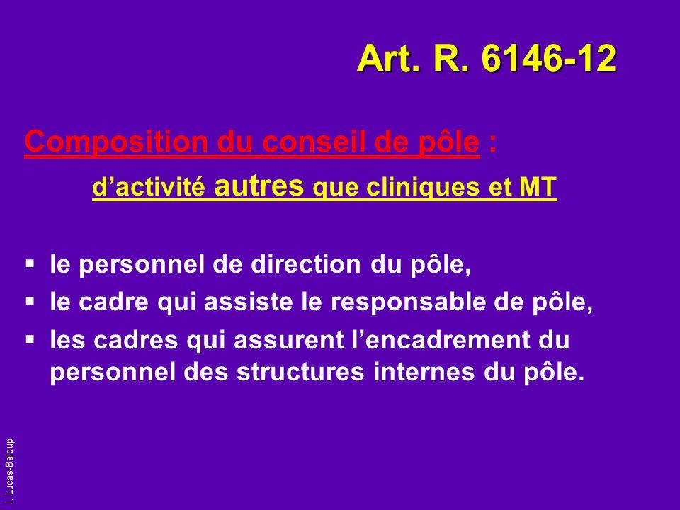 I. Lucas-Baloup Art. R. 6146-12 Composition du conseil de pôle : dactivité autres que cliniques et MT le personnel de direction du pôle, le cadre qui