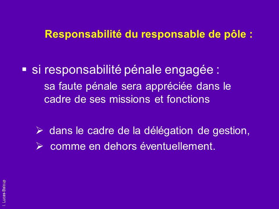 I. Lucas-Baloup Responsabilité du responsable de pôle : si responsabilité pénale engagée : sa faute pénale sera appréciée dans le cadre de ses mission