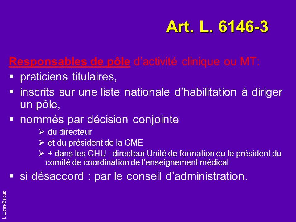 I. Lucas-Baloup Art. L. 6146-3 Responsables de pôle dactivité clinique ou MT: praticiens titulaires, inscrits sur une liste nationale dhabilitation à