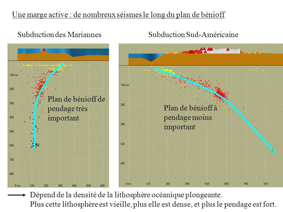 Une marge active : de nombreux séismes le long du plan de bénioff Subduction des Mariannes Subduction Sud-Américaine Plan de bénioff de pendage très i